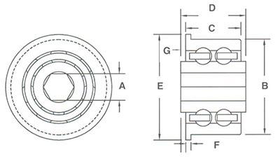 wash down conveyor bearings